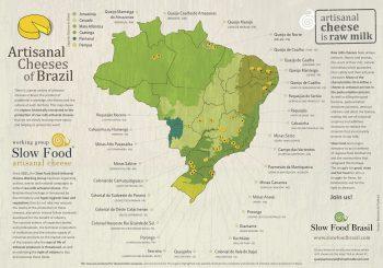 Brazilian State of Rio Grande do Norte Votes in Favor of Raw Milk