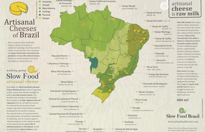 Brazilian State of Rio Grande do Norte Votes in Favor of Raw Milk