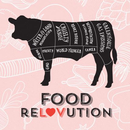 food-relovution-meat-production-documentary