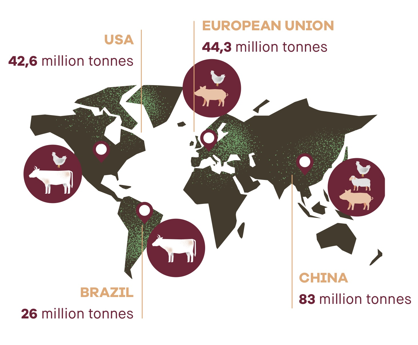 The transformation of the livestock and meat production industry has many  negative consequences for the environment, human health, animal welfare, ...