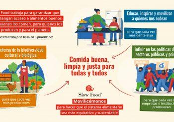 Garantizar un alimento bueno, limpio y justo para todos