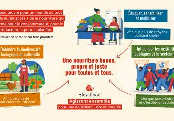 Garantir une alimentation bonne, propre et juste pour tous